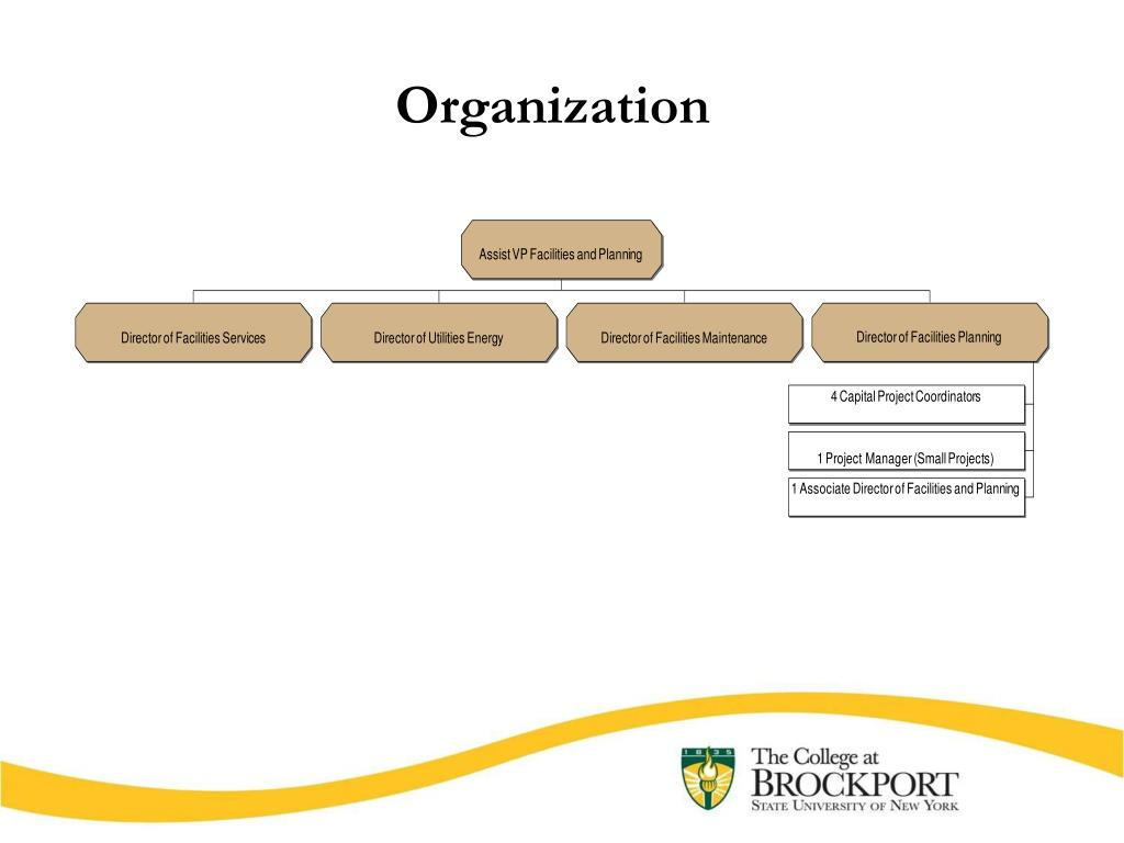 PPT - College Construction Program and the Outlook for the