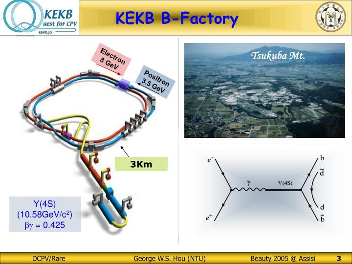 Kekb b factory