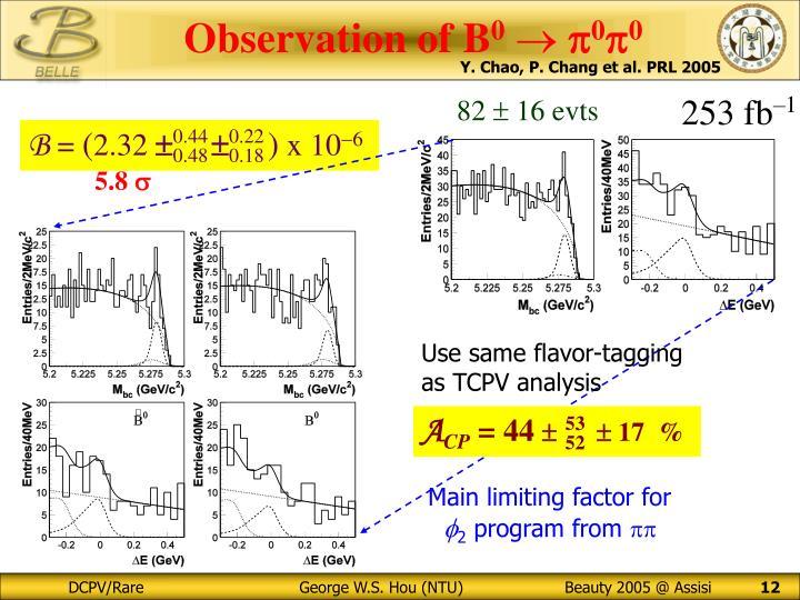 Observation of B