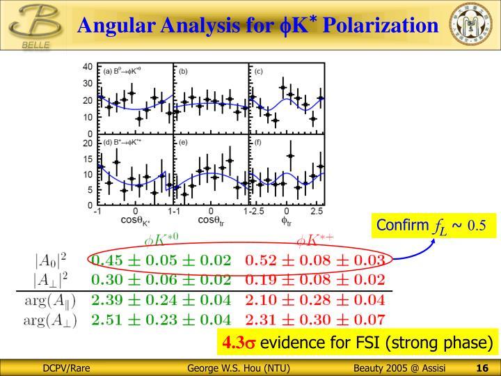 Angular Analysis for