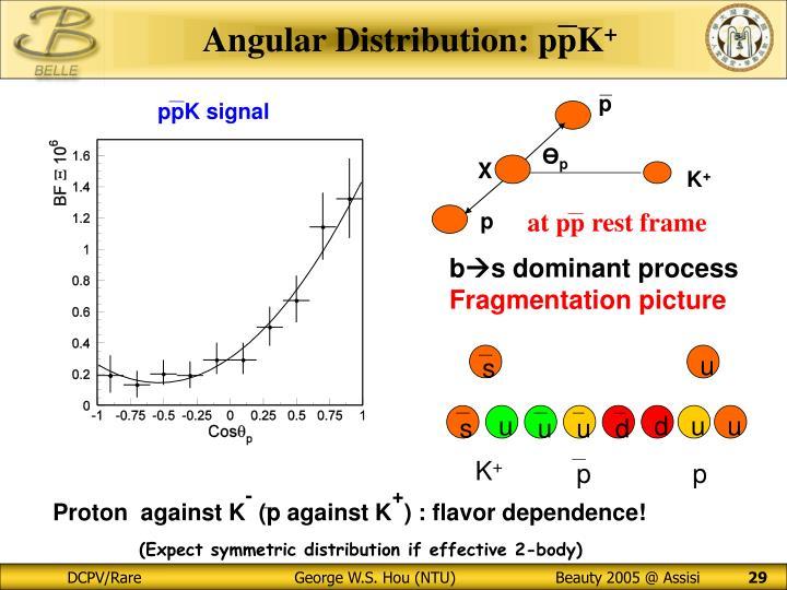 Angular Distribution: ppK