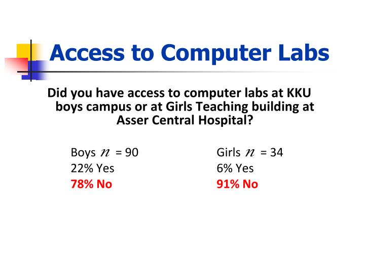 Access to Computer Labs