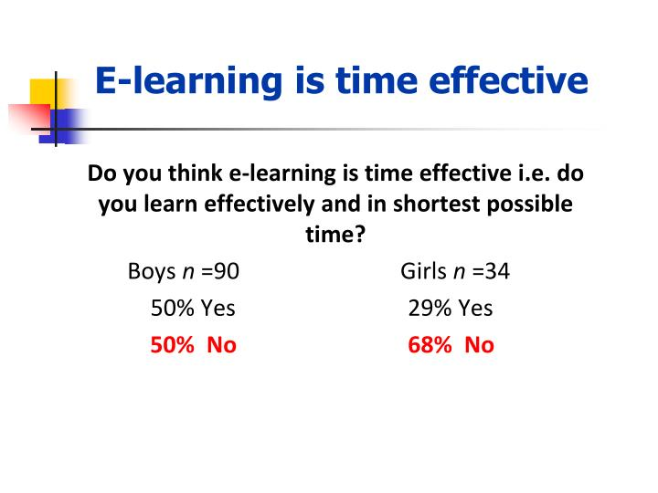 E-learning is time effective