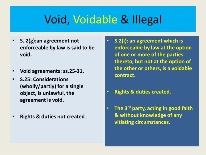 Ppt Law Of Contract Powerpoint Presentation Id6751642