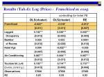 results tab 4 log price franchised as exog