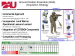 ground soldier ensemble gse acquisition strategy