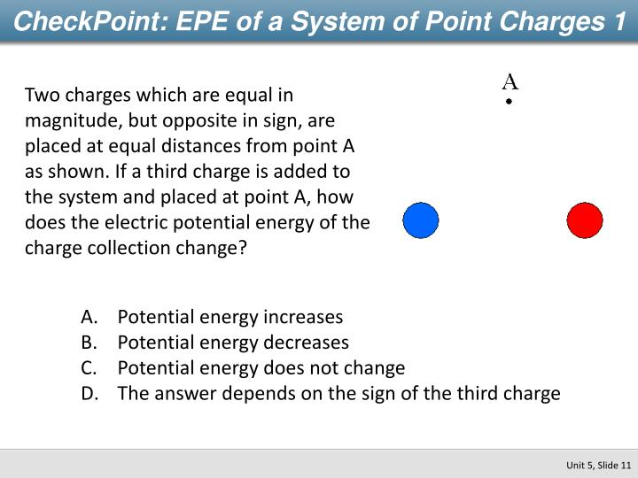 CheckPoint: EPE of a System of Point Charges 1