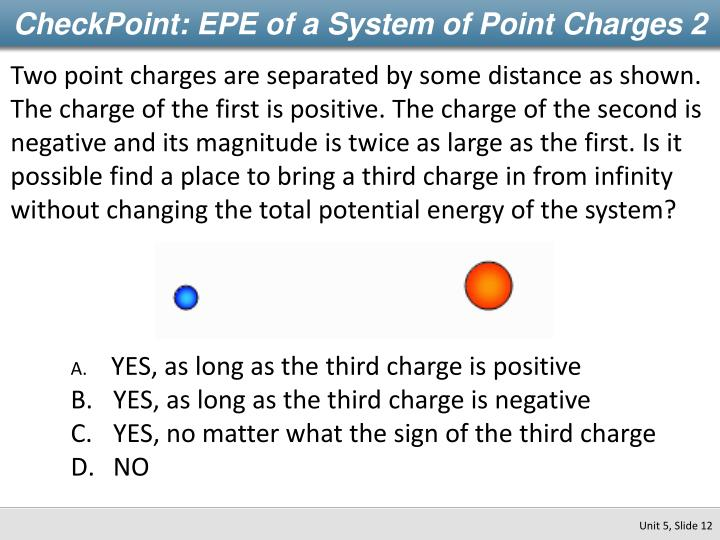 CheckPoint: EPE of a System of Point Charges 2