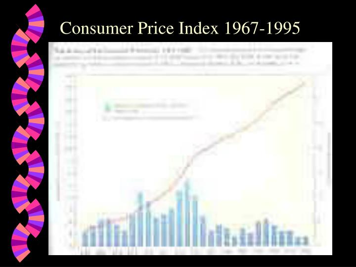 Consumer Price Index 1967-1995