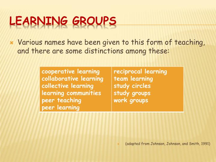 Various names have been given to this form of teaching, and there are some distinctions among these: