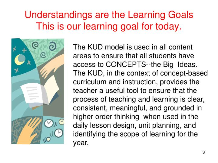 Understandings are the learning goals this is our learning goal for today