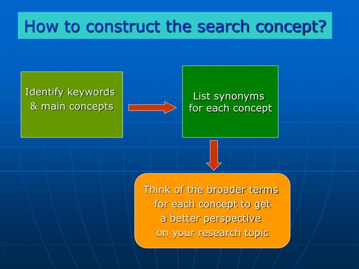 How to construct the search concept?
