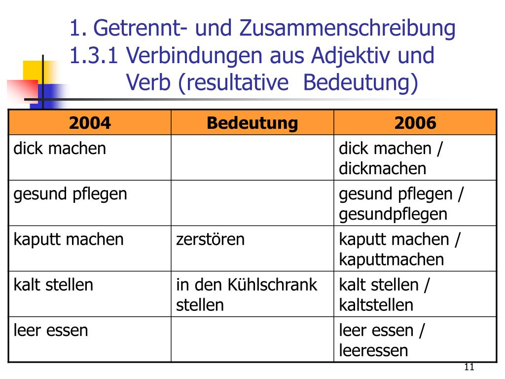 Ppt Geschichte Powerpoint Presentation Id6752181