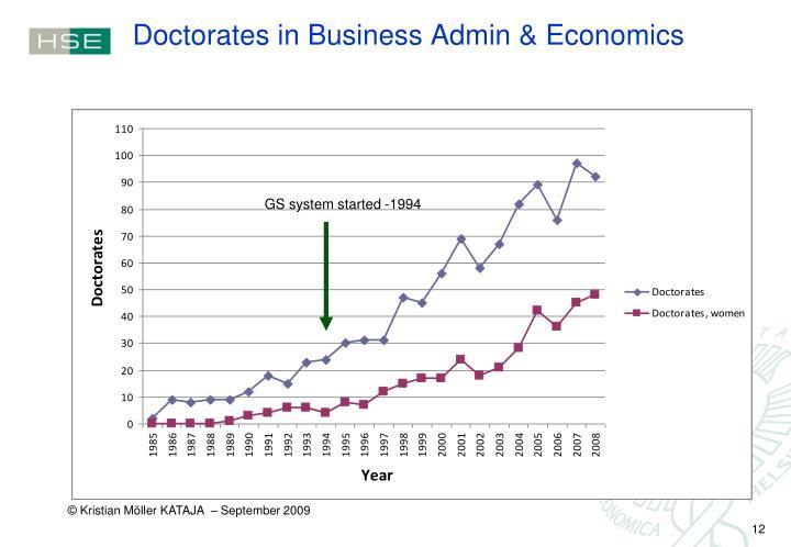 Doctorates in Business Admin & Economics