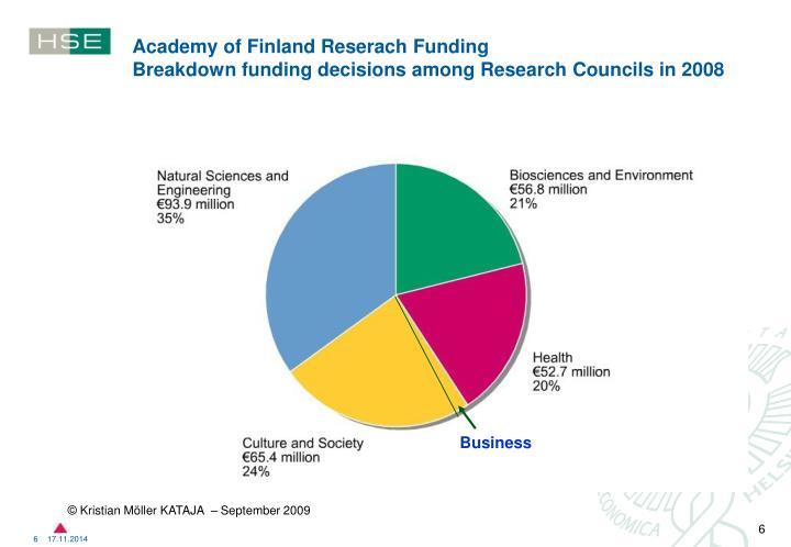 Academy of Finland Reserach Funding