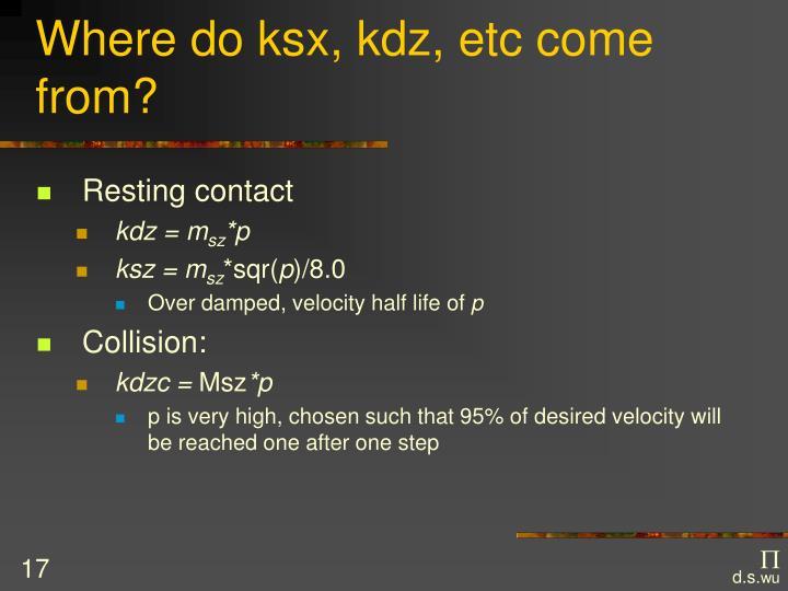 Where do ksx, kdz, etc come from?