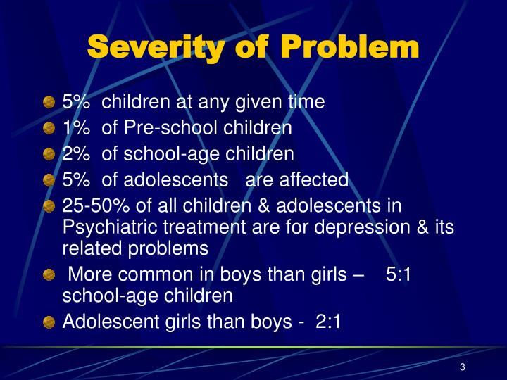 Severity of problem