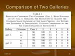 comparison of two galleries