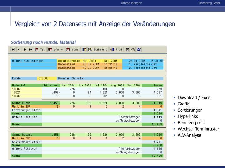 Vergleich von 2 Datensets mit Anzeige der Veränderungen