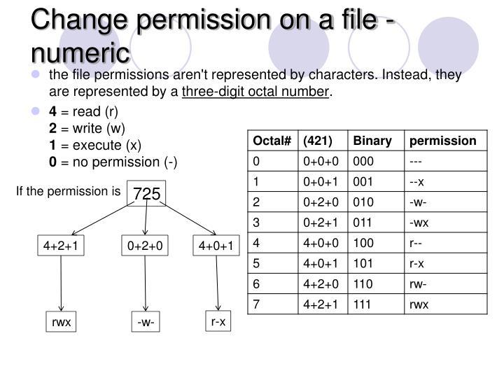 Change permission on a file - numeric