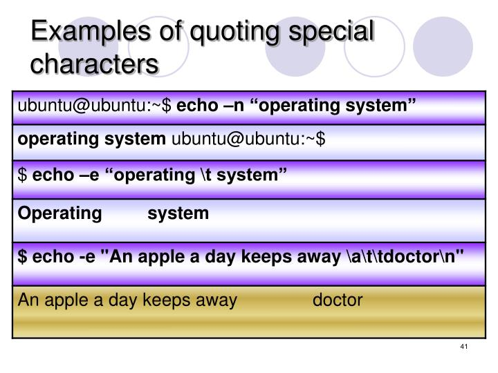 Examples of quoting special characters