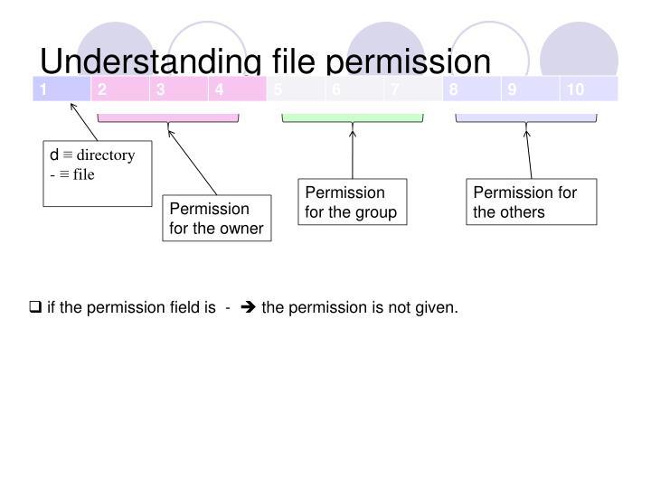 Understanding file permission