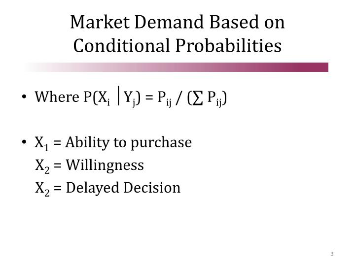 Market demand based on conditional probabilities