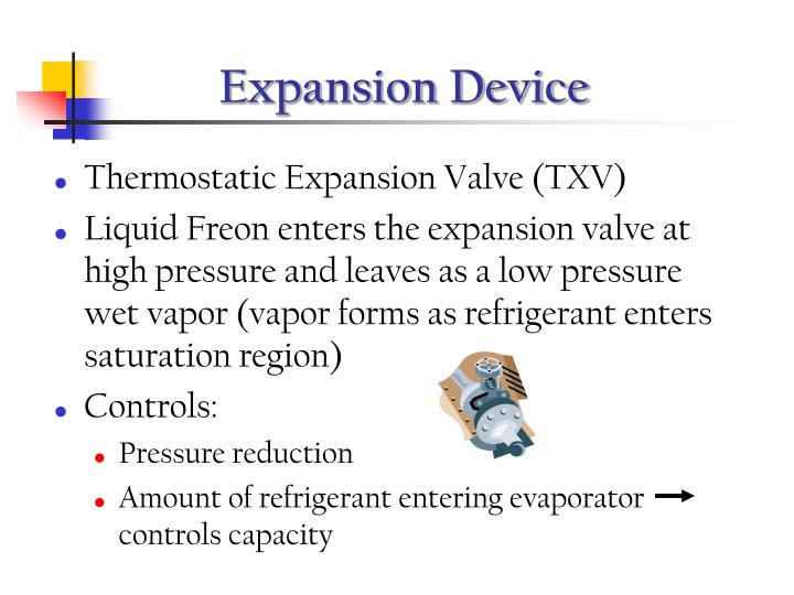 Expansion Device