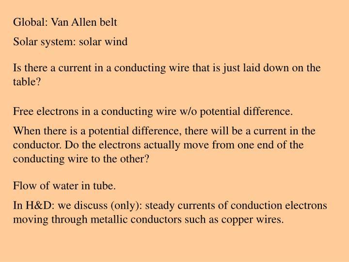 Global: Van Allen belt