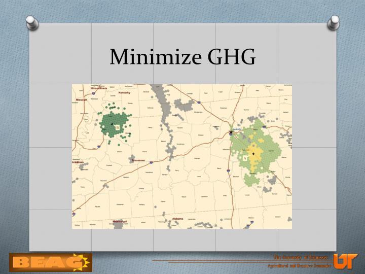 Minimize GHG