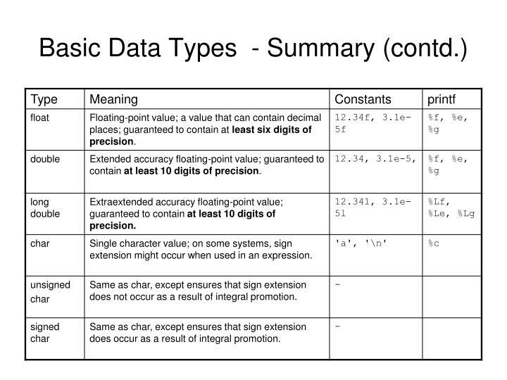 Basic Data Types  - Summary (contd.)