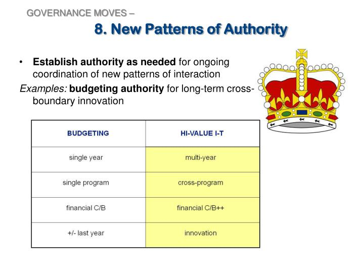 8. New Patterns of Authority