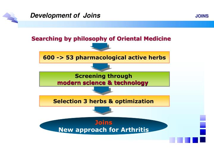Development of  Joins