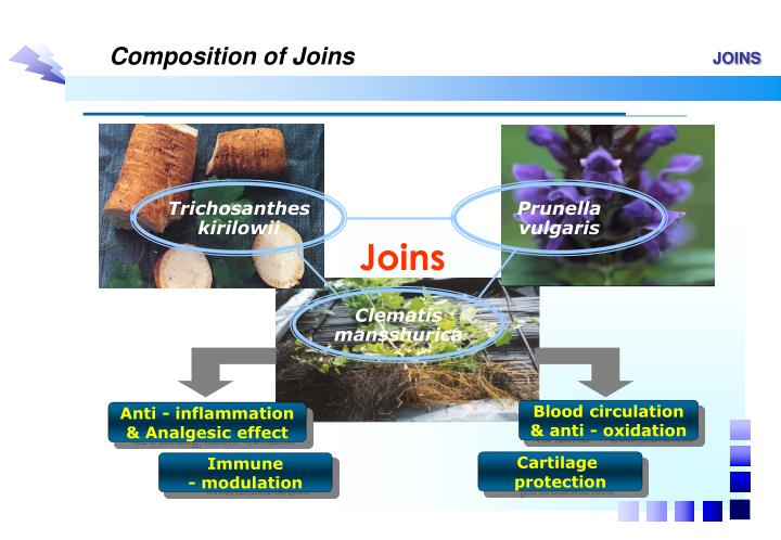 Composition of Joins
