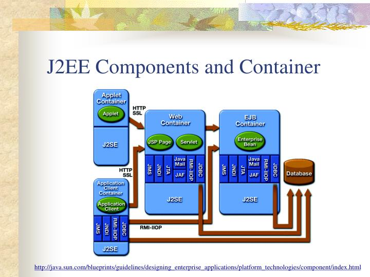 J2ee components and container