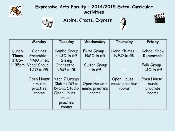 Expressive Arts Faculty – 2014/2015 Extra-Curricular Activities
