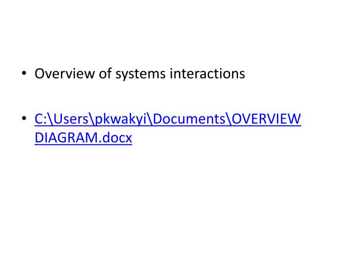 Overview of systems interactions