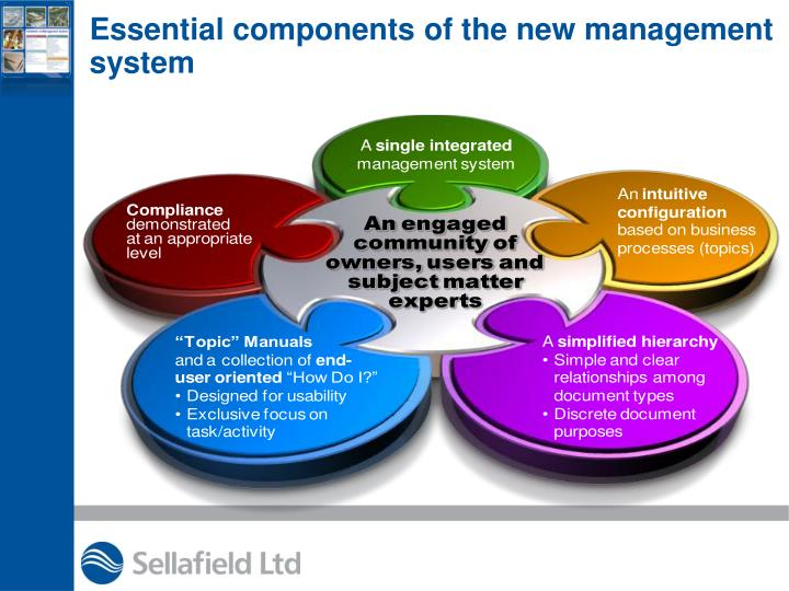 Essential components of the new management system