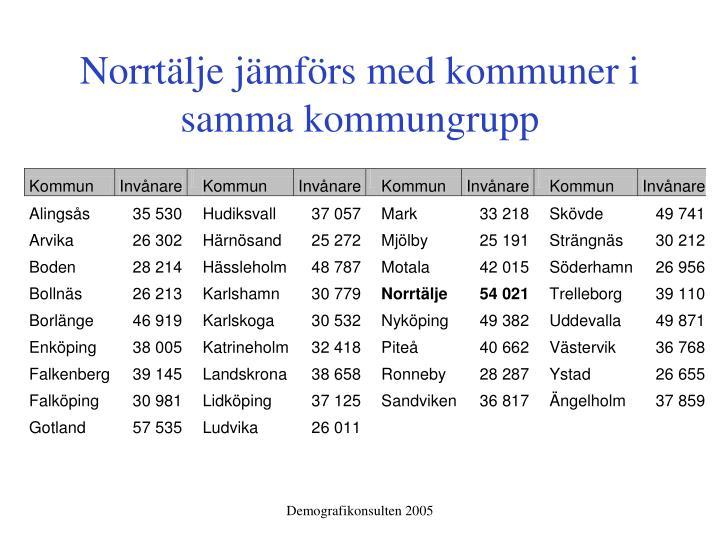 Norrtälje jämförs med kommuner i samma kommungrupp
