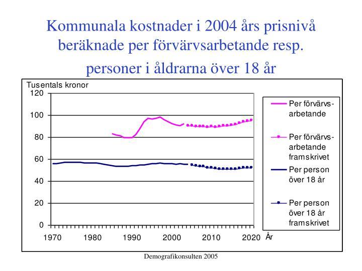 Kommunala kostnader i 2004 års prisnivå beräknade per förvärvsarbetande resp. personer i åldrarna över 18 år