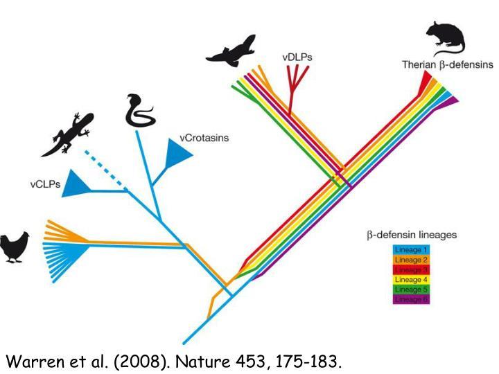 Warren et al. (2008). Nature 453, 175-183.