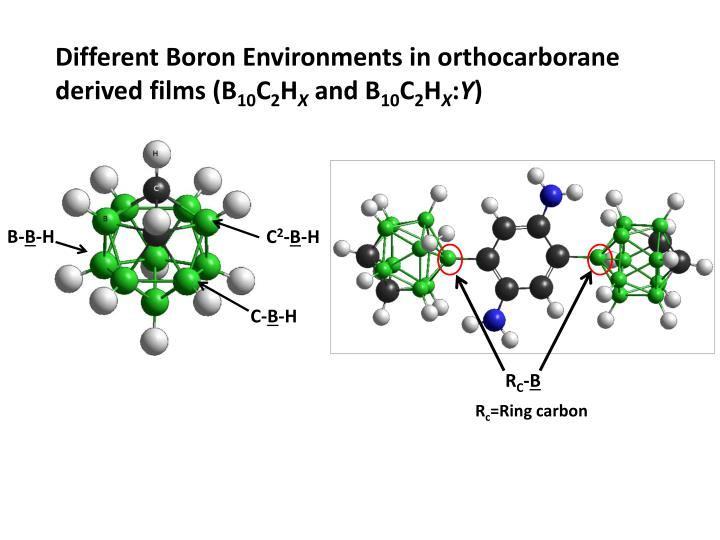 Different Boron Environments in orthocarborane derived films (B