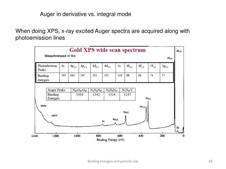 Auger in derivative vs. integral mode