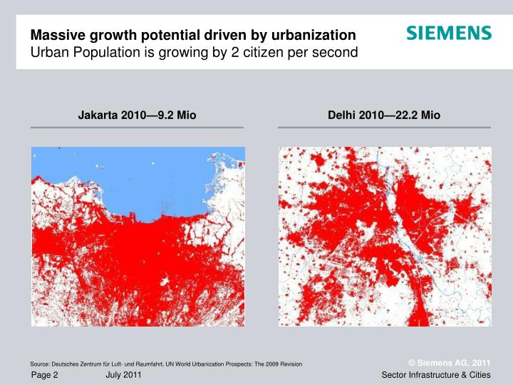 popular report tanzania immense growth potential behind