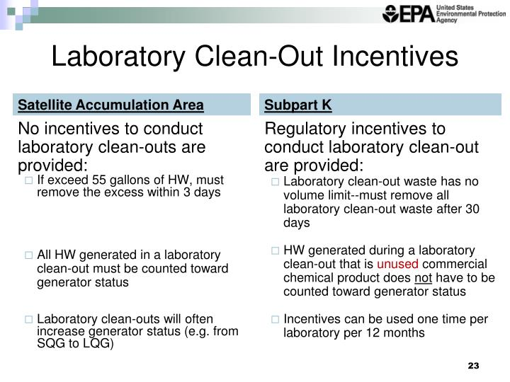 No incentives to conduct