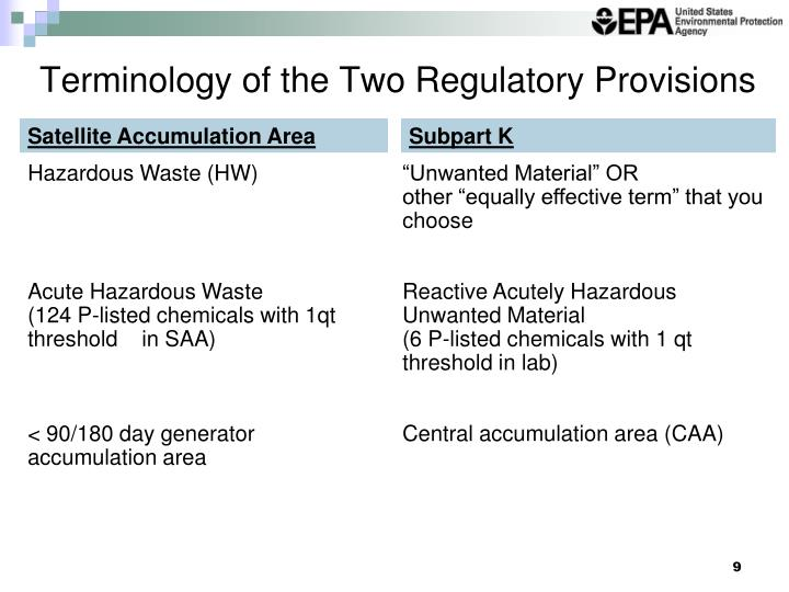 Terminology of the Two Regulatory Provisions