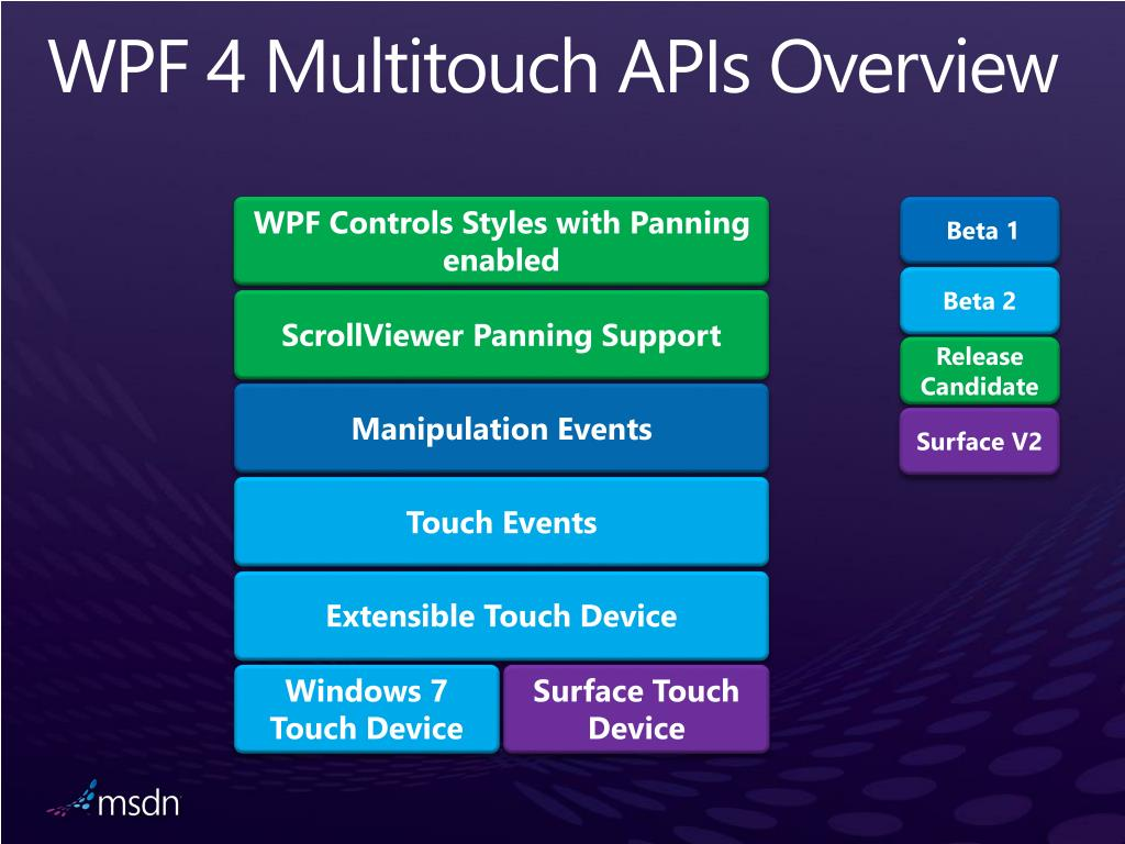 """PPT - Hands-on Lab """"Windows 7 Multitouch """" PowerPoint"""