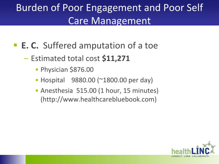 Burden of Poor Engagement and Poor Self Care Management