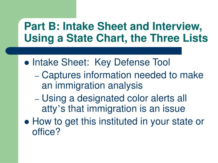 Part B: Intake Sheet and Interview, Using a State Chart, the Three Lists
