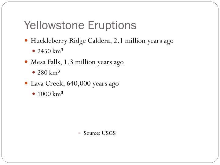 Yellowstone Eruptions
